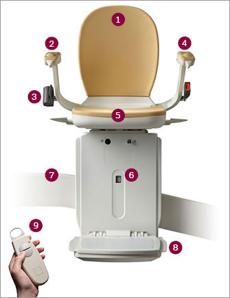acorn-180-stairlifts-features